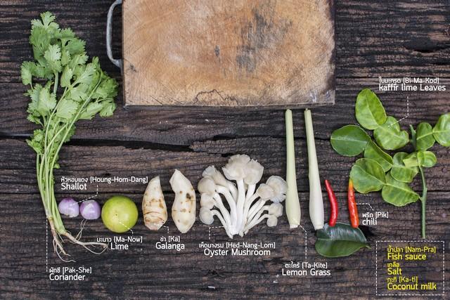 Ingredients of Chicken In Coconut Milk Soup (Tom Kha Kai)